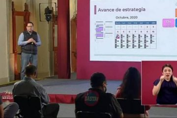 Coronavirus 12 de octubre. México suma 821 mil casos de Covid y 83 mil muertes