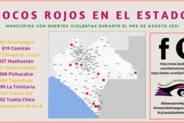 Ubican 11 municipios como focos rojos por violencia contra las mujeres